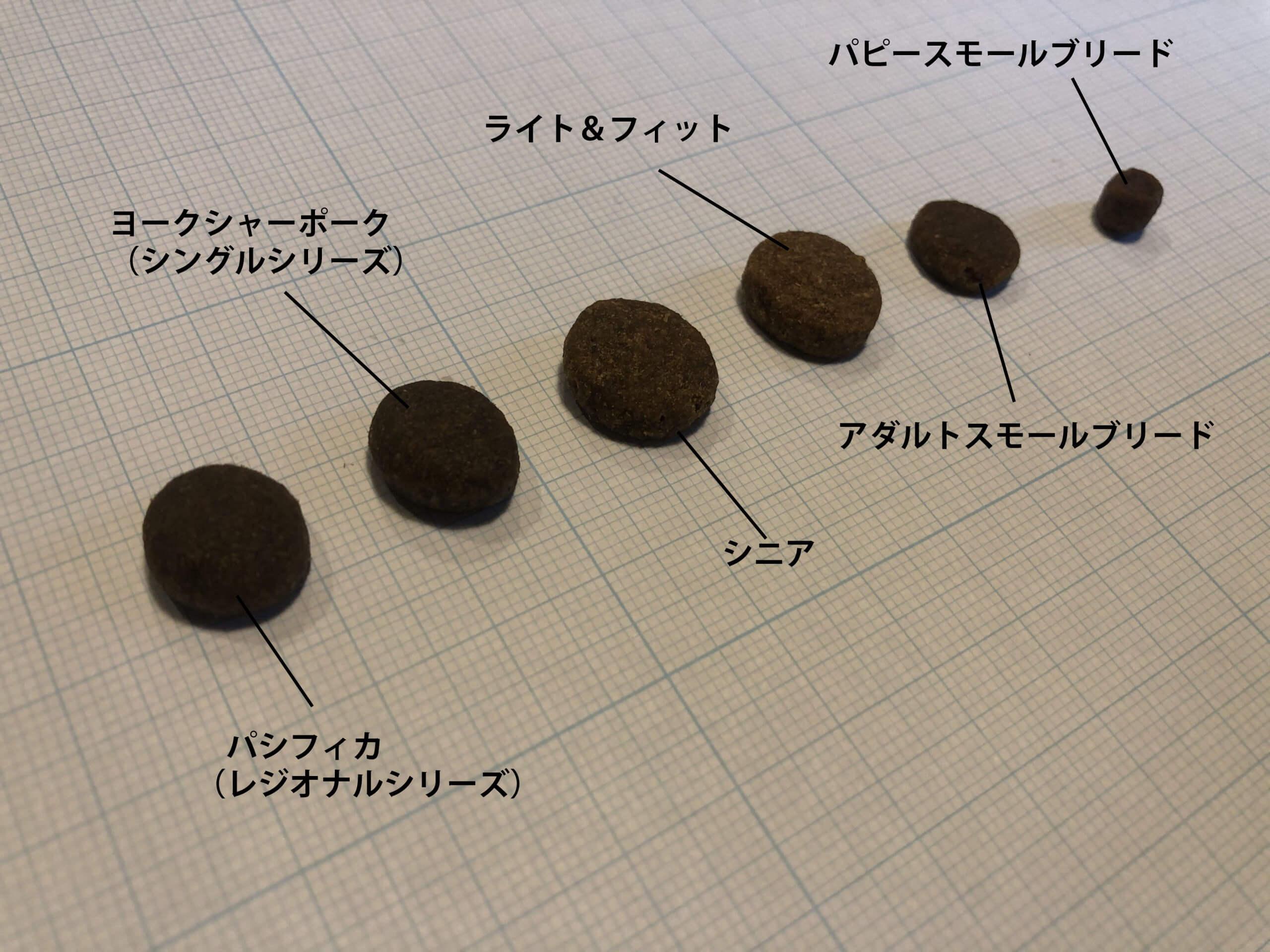 アカナ 粒の大きさ 比較